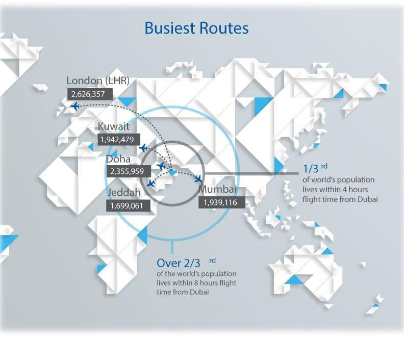 Dubai Airport Busiest Routes 2014