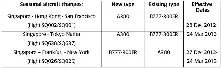 Singapore Airlines flights to Hong Kong, Japan, Frankfurt and New York